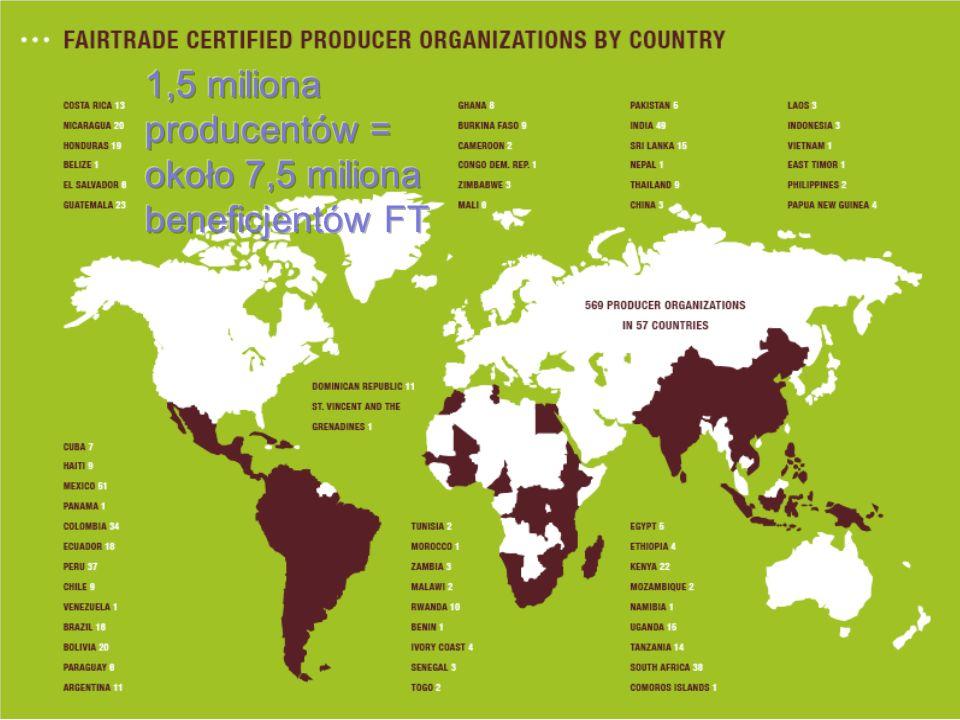 1,5 miliona producentów = około 7,5 miliona beneficjentów FT