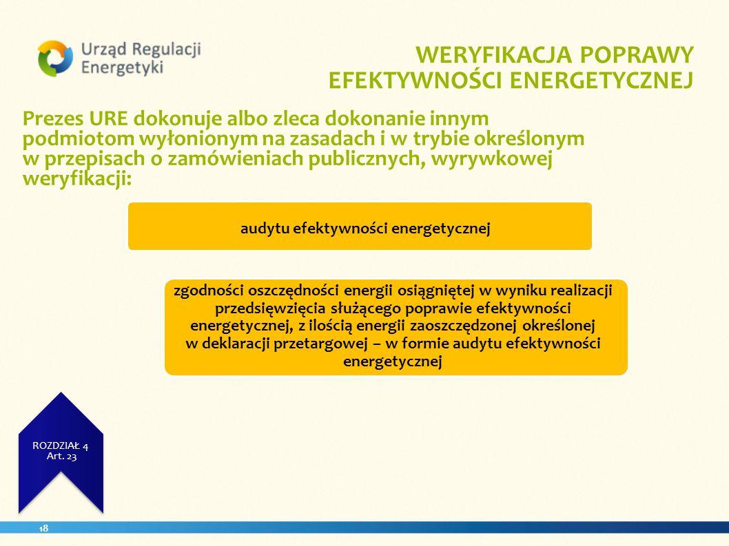 audytu efektywności energetycznej