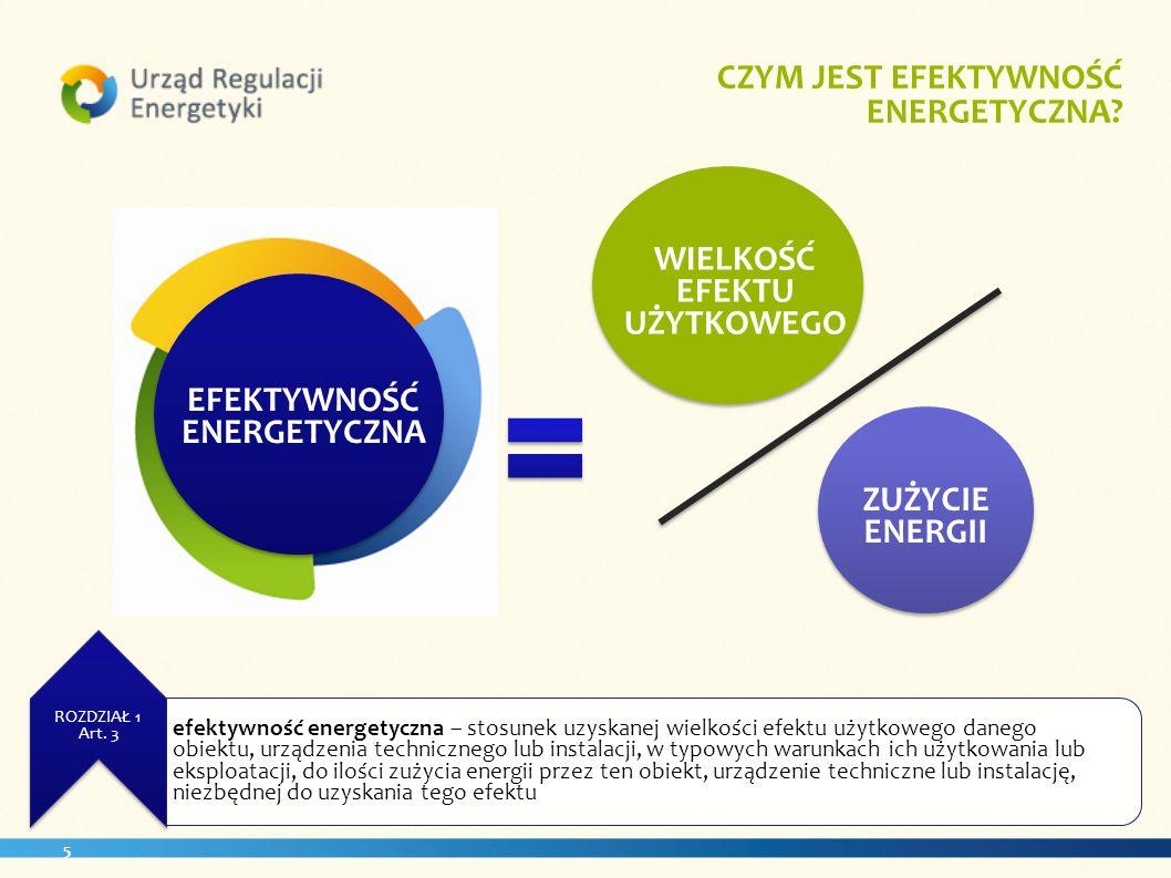 EFEKTYWNOŚĆ ENERGETYCZNA EFEKTYWNOŚĆ ENERGETYCZNA