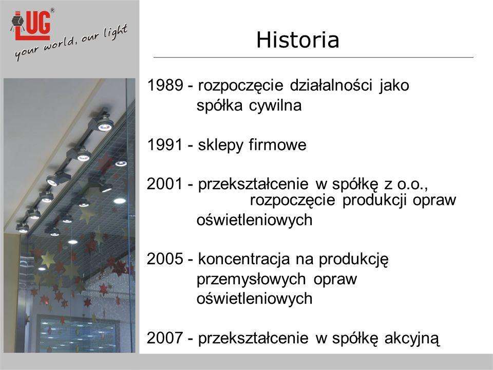 Historia 1989 - rozpoczęcie działalności jako spółka cywilna