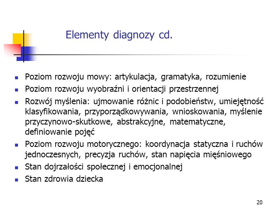 Elementy diagnozy cd. Poziom rozwoju mowy: artykulacja, gramatyka, rozumienie. Poziom rozwoju wyobraźni i orientacji przestrzennej.