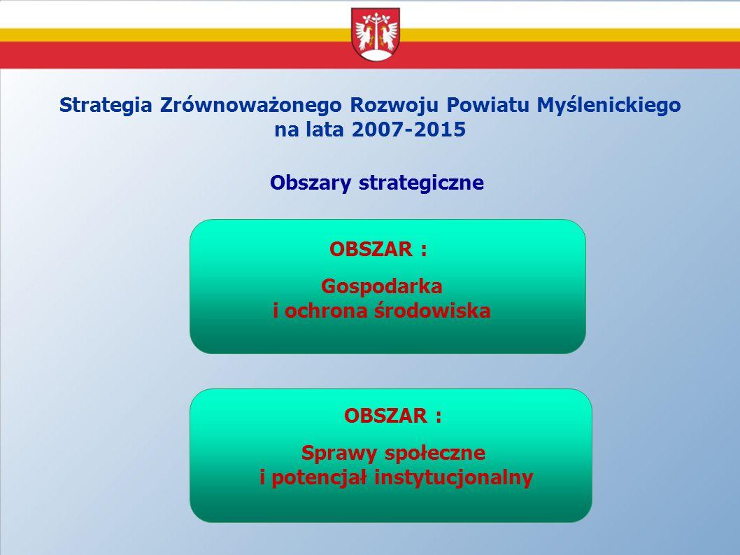Strategia Zrównoważonego Rozwoju Powiatu Myślenickiego