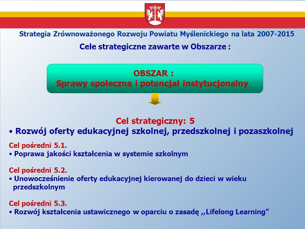 Rozwój oferty edukacyjnej szkolnej, przedszkolnej i pozaszkolnej