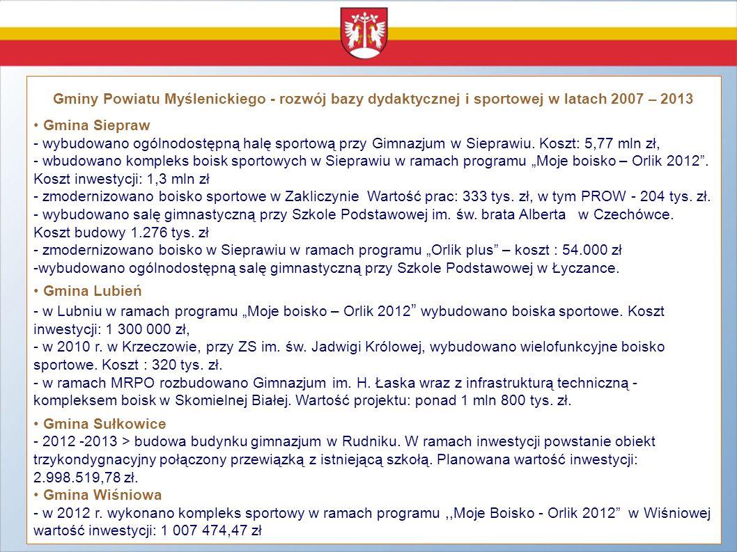 Gminy Powiatu Myślenickiego - rozwój bazy dydaktycznej i sportowej w latach 2007 – 2013