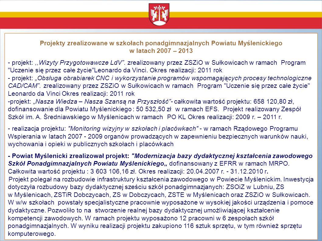 Projekty zrealizowane w szkołach ponadgimnazjalnych Powiatu Myślenickiego