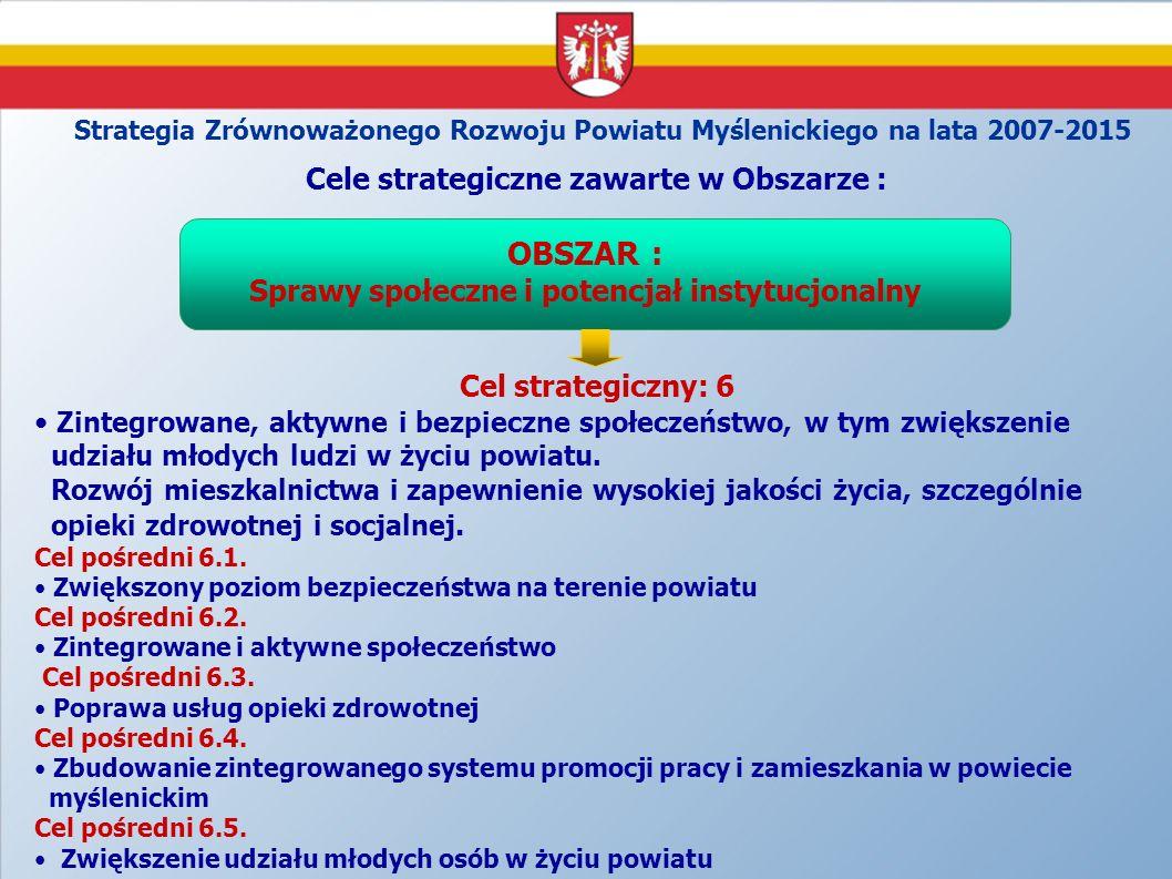 OBSZAR : Cele strategiczne zawarte w Obszarze :