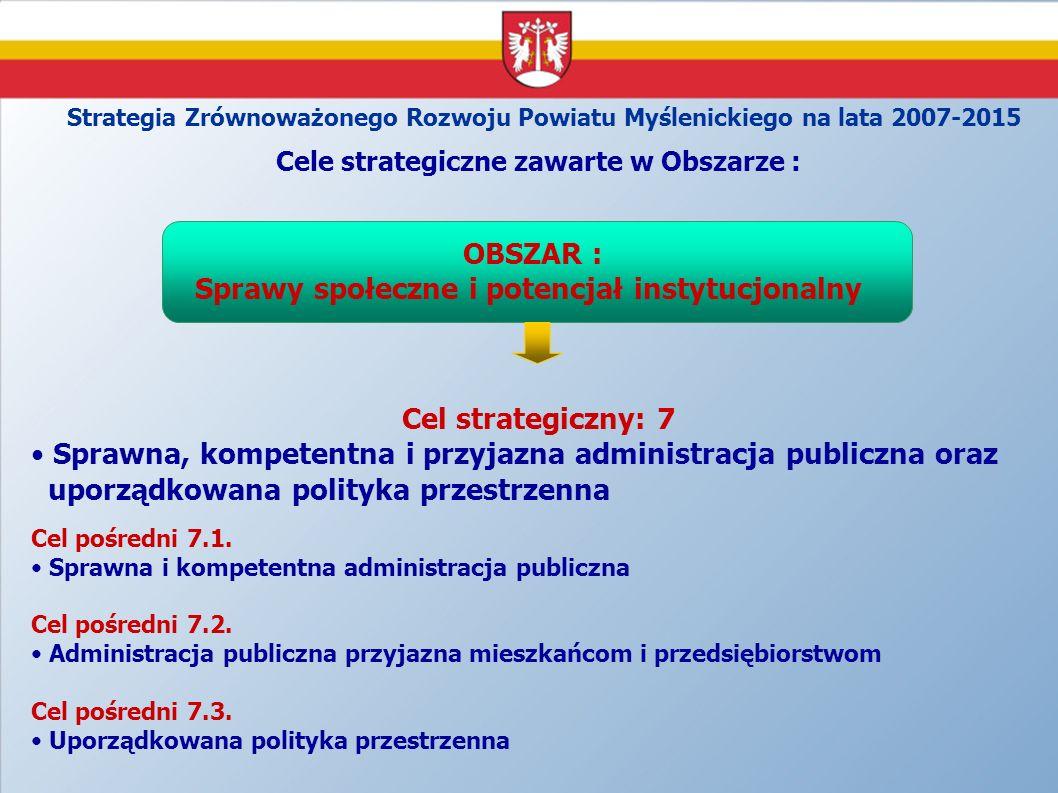 Sprawna, kompetentna i przyjazna administracja publiczna oraz