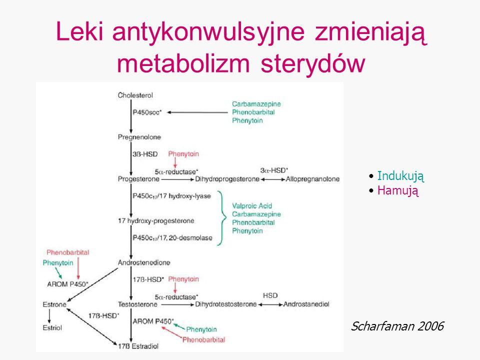 Leki antykonwulsyjne zmieniają metabolizm sterydów