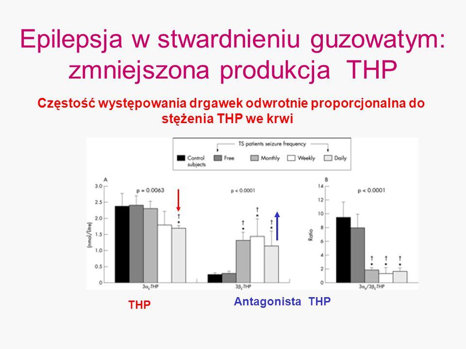 Epilepsja w stwardnieniu guzowatym: zmniejszona produkcja THP