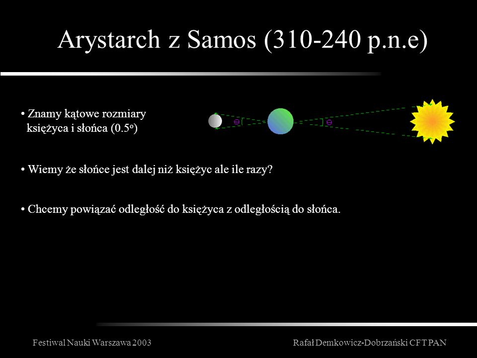 Arystarch z Samos (310-240 p.n.e)