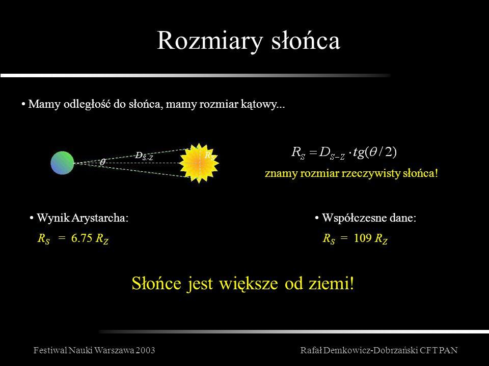 Rafał Demkowicz-Dobrzański CFT PAN