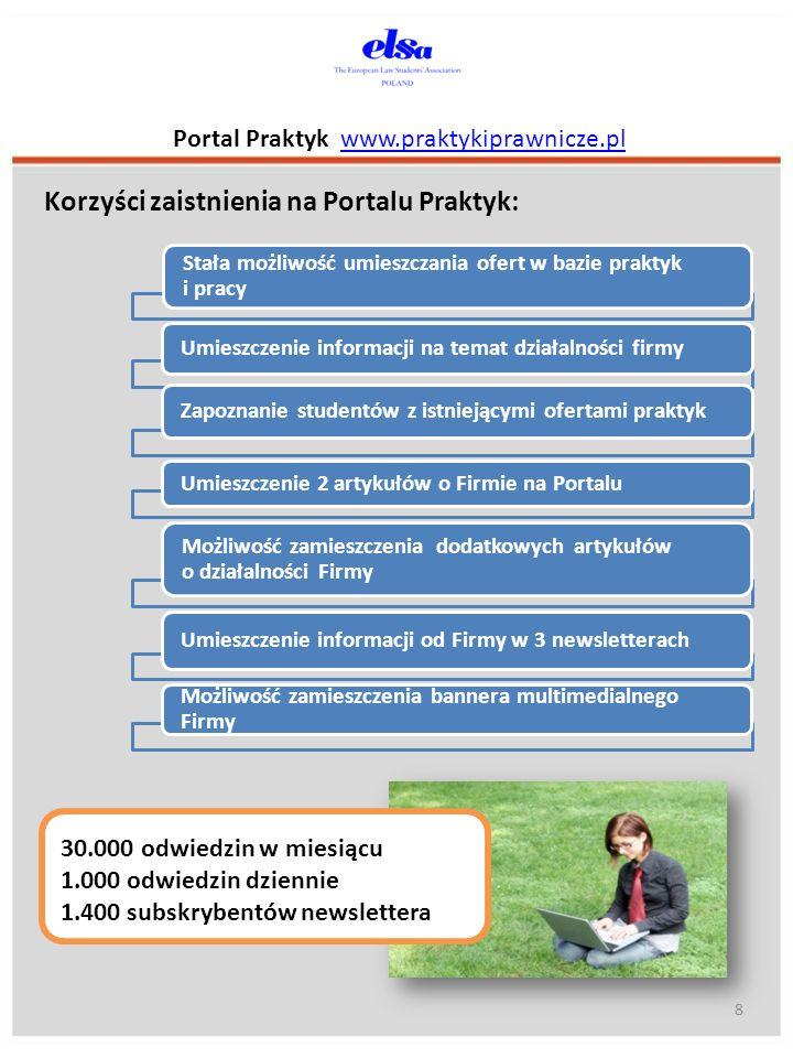 Portal Praktyk www.praktykiprawnicze.pl