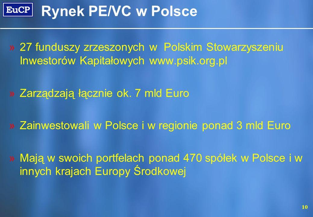 Rynek PE/VC w Polsce 27 funduszy zrzeszonych w Polskim Stowarzyszeniu Inwestorów Kapitałowych www.psik.org.pl.