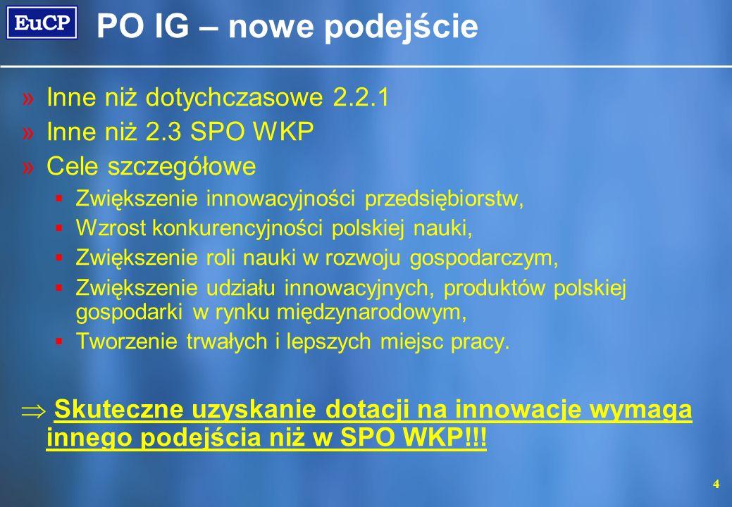 PO IG – nowe podejście Inne niż dotychczasowe 2.2.1