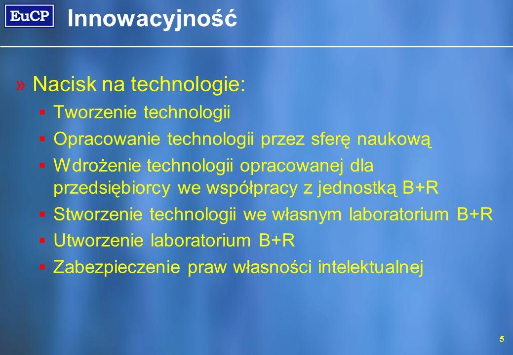 Innowacyjność Nacisk na technologie: Tworzenie technologii