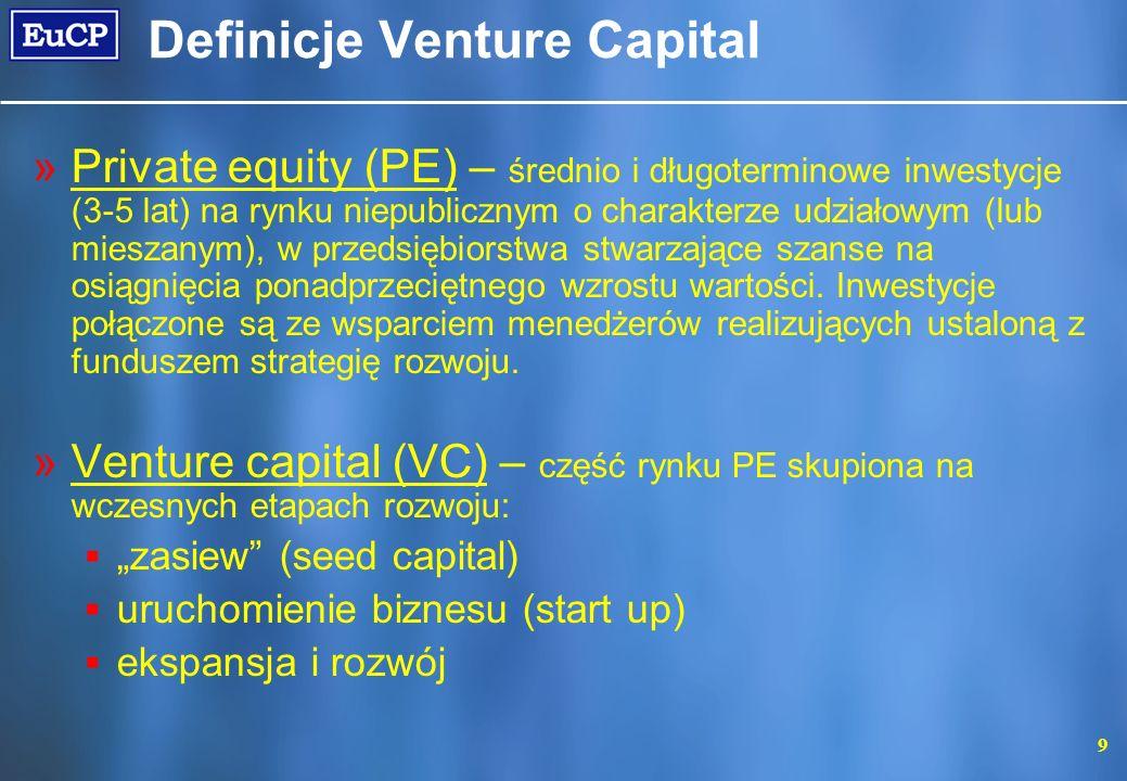 Definicje Venture Capital