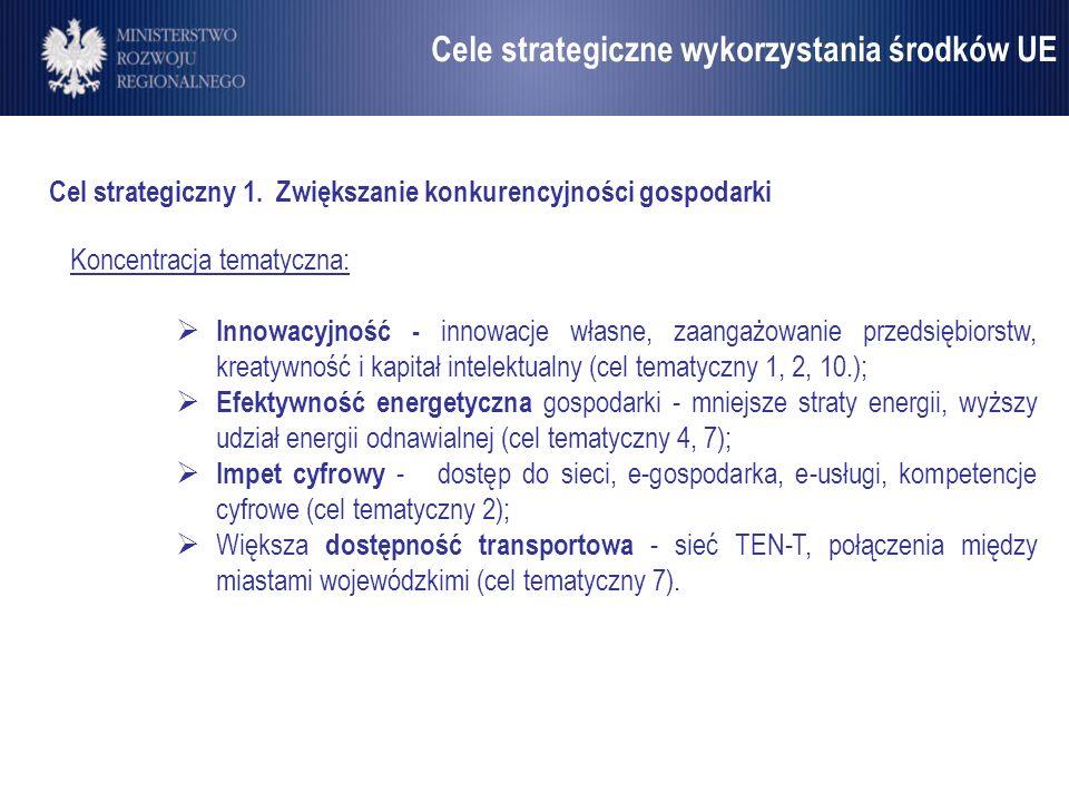 Cele strategiczne wykorzystania środków UE