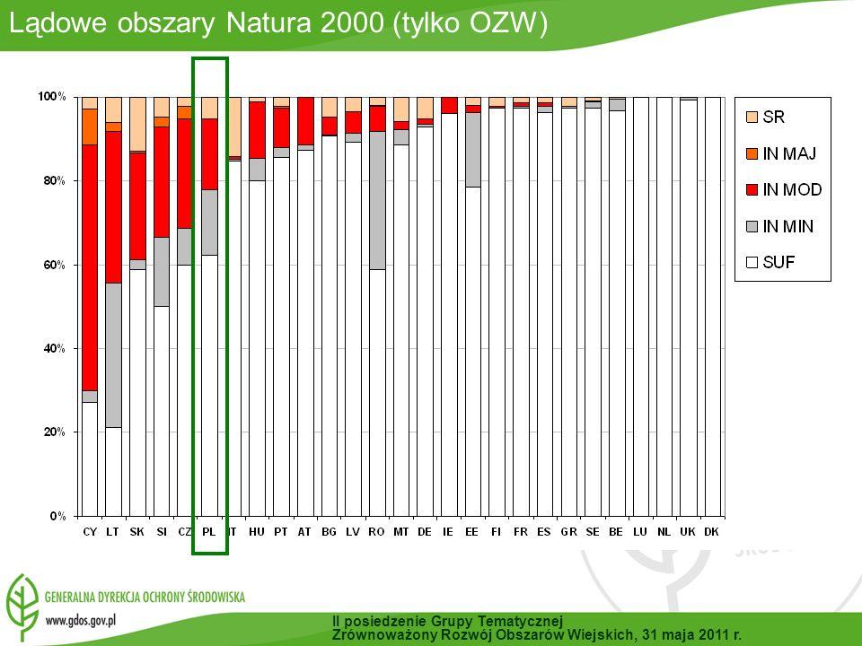 Lądowe obszary Natura 2000 (tylko OZW)