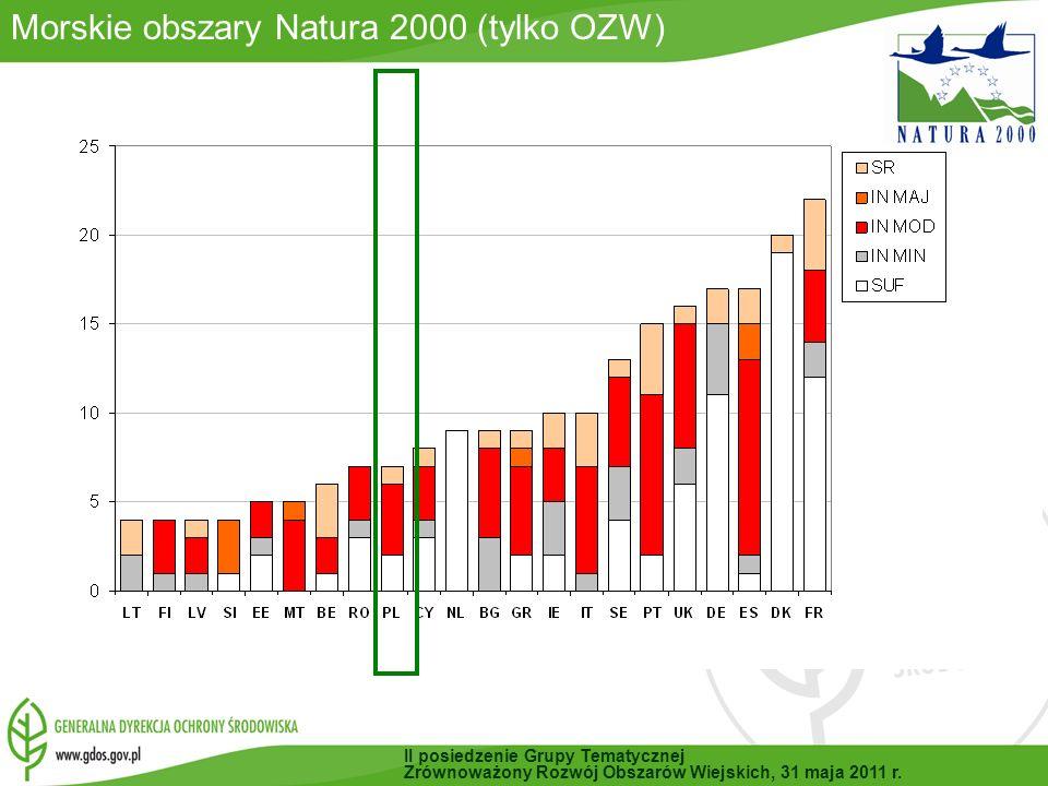 Morskie obszary Natura 2000 (tylko OZW)