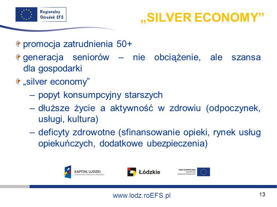 """""""SILVER ECONOMY promocja zatrudnienia 50+"""