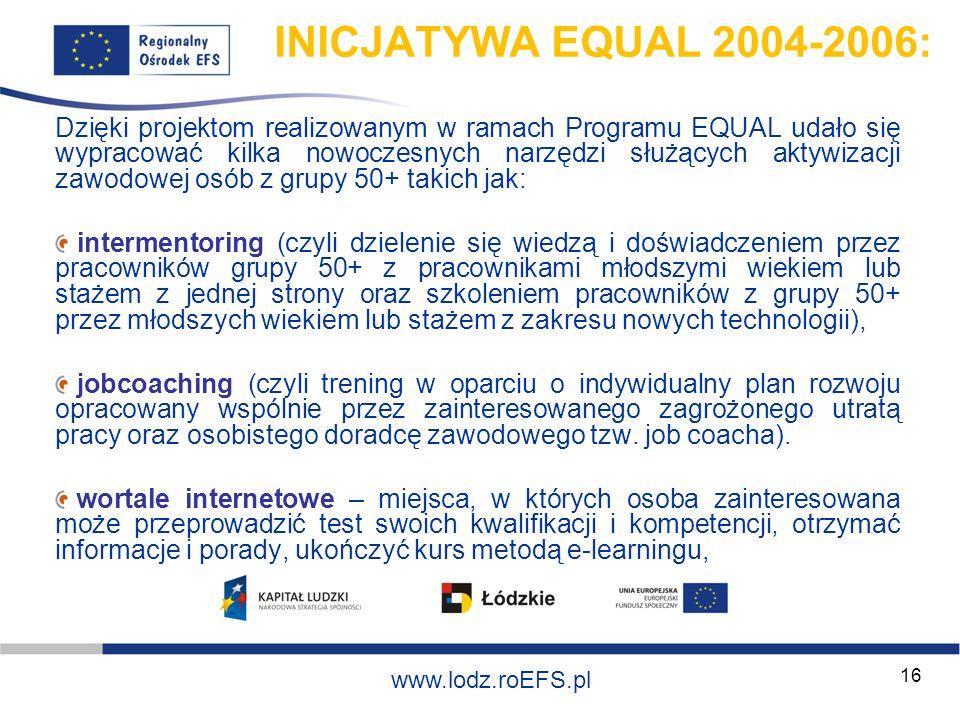 INICJATYWA EQUAL 2004-2006: