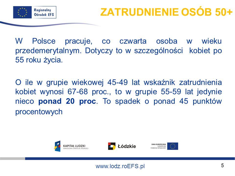 ZATRUDNIENIE OSÓB 50+ W Polsce pracuje, co czwarta osoba w wieku przedemerytalnym. Dotyczy to w szczególności kobiet po 55 roku życia.