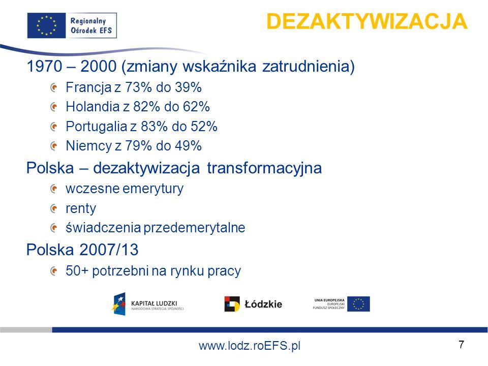 DEZAKTYWIZACJA 1970 – 2000 (zmiany wskaźnika zatrudnienia)