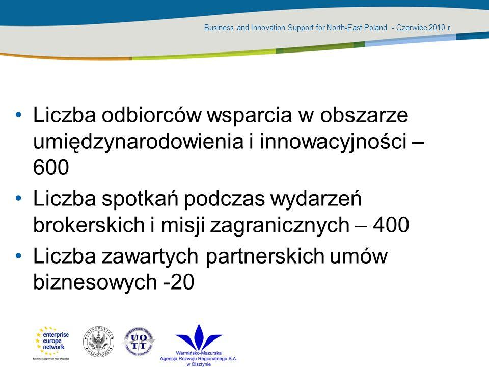 Liczba odbiorców wsparcia w obszarze umiędzynarodowienia i innowacyjności – 600