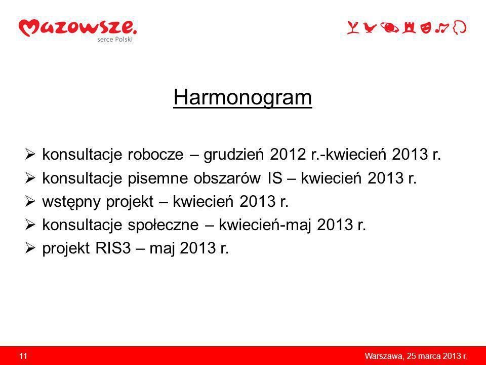 Harmonogram konsultacje robocze – grudzień 2012 r.-kwiecień 2013 r.