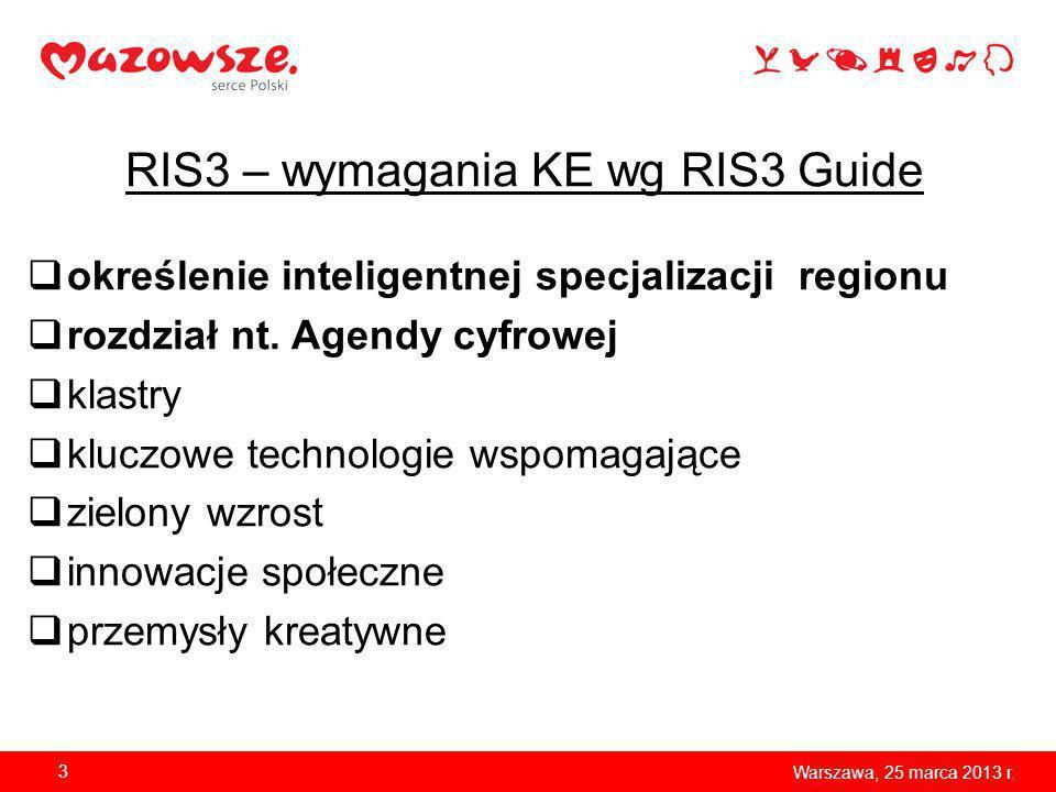 RIS3 – wymagania KE wg RIS3 Guide