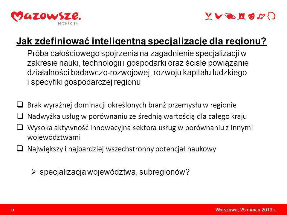 Jak zdefiniować inteligentną specjalizację dla regionu
