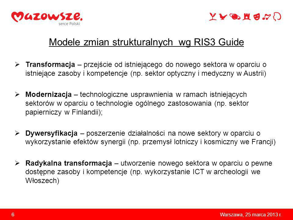 Modele zmian strukturalnych wg RIS3 Guide