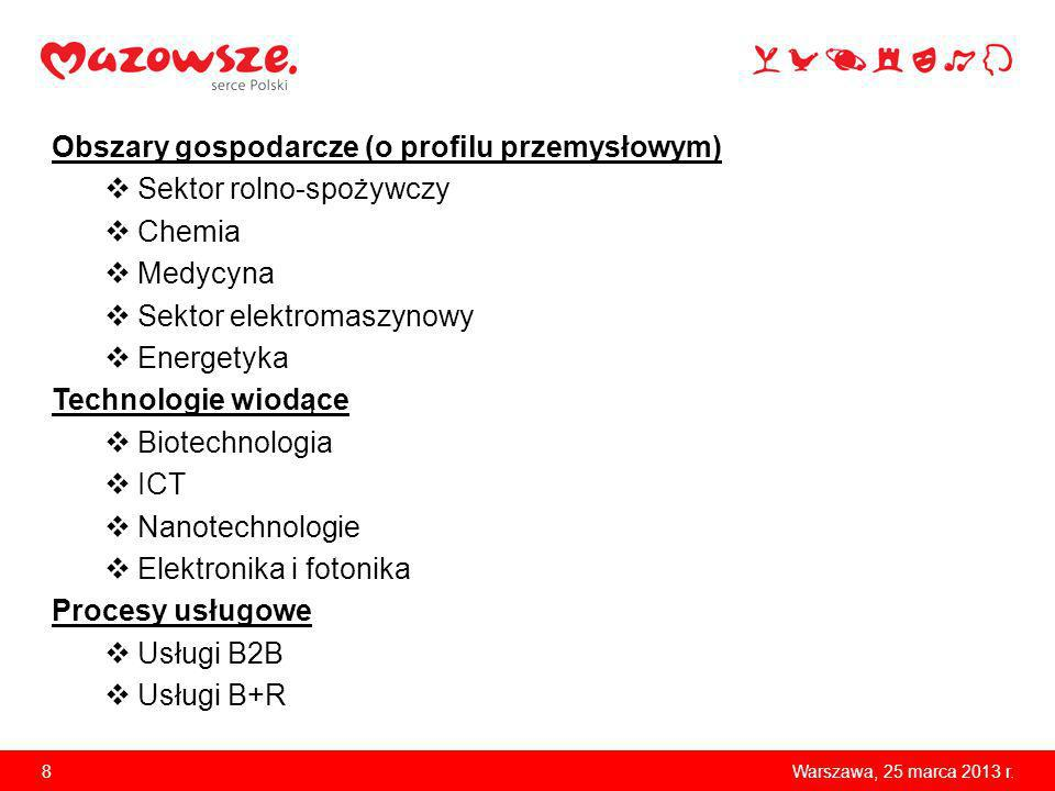 Obszary gospodarcze (o profilu przemysłowym) Sektor rolno-spożywczy
