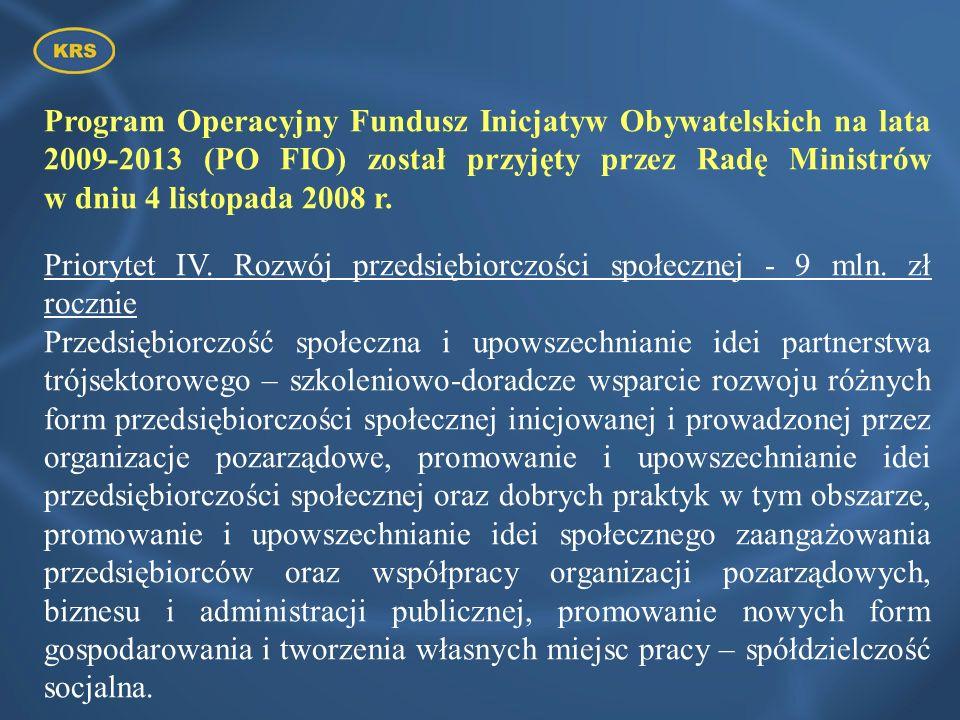 Priorytet IV. Rozwój przedsiębiorczości społecznej - 9 mln. zł rocznie