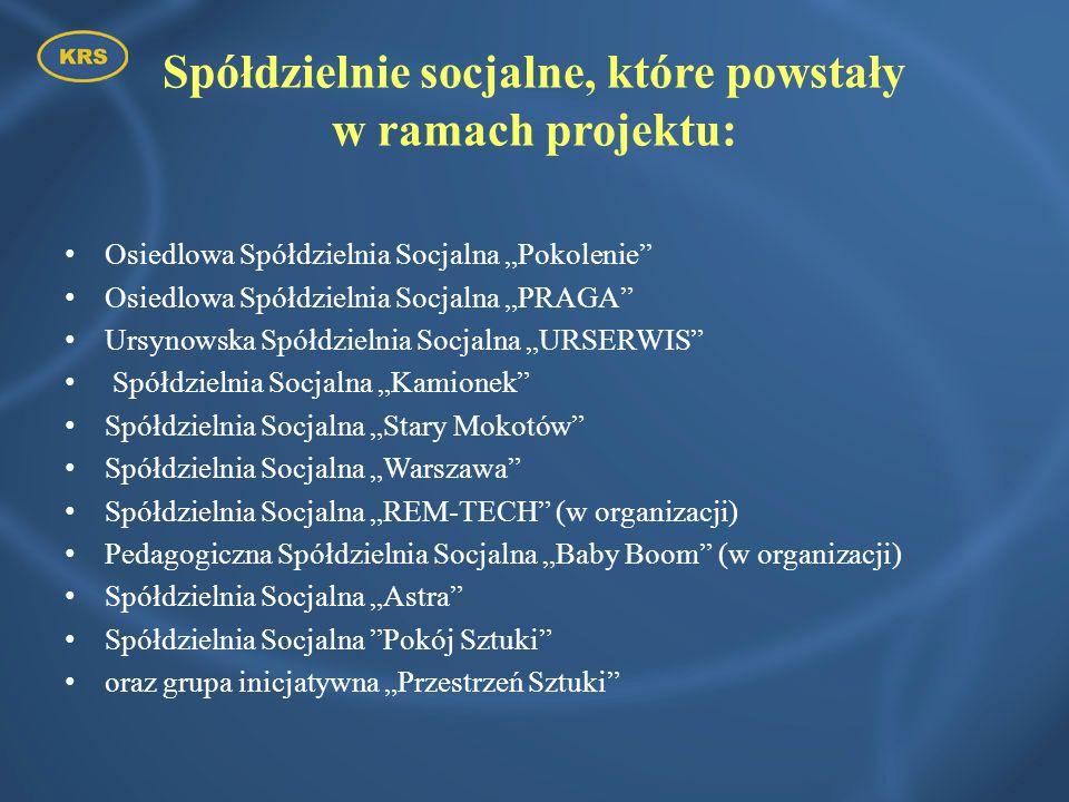 Spółdzielnie socjalne, które powstały w ramach projektu: