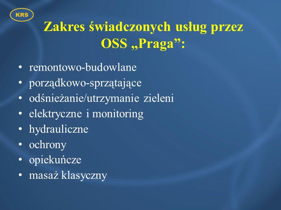 """Zakres świadczonych usług przez OSS """"Praga :"""
