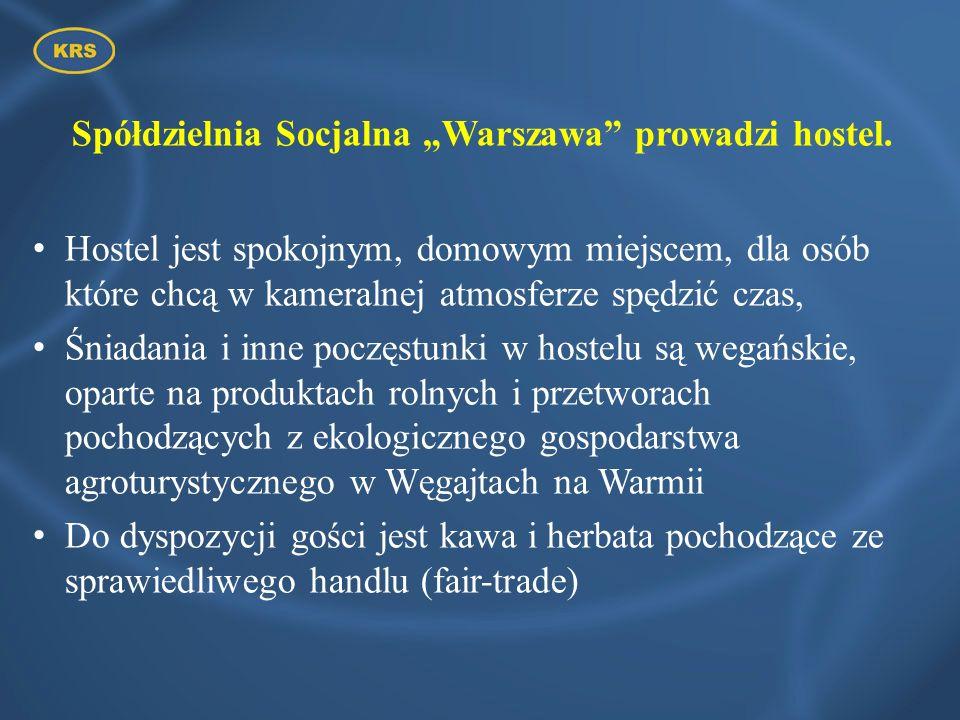 """Spółdzielnia Socjalna """"Warszawa prowadzi hostel."""