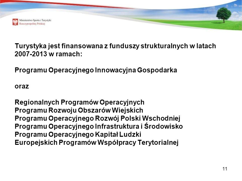 Turystyka jest finansowana z funduszy strukturalnych w latach 2007-2013 w ramach: Programu Operacyjnego Innowacyjna Gospodarka oraz Regionalnych Programów Operacyjnych Programu Rozwoju Obszarów Wiejskich Programu Operacyjnego Rozwój Polski Wschodniej Programu Operacyjnego Infrastruktura i Środowisko Programu Operacyjnego Kapitał Ludzki Europejskich Programów Współpracy Terytorialnej