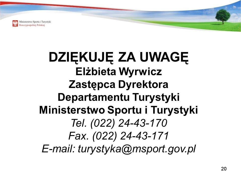Departamentu Turystyki Ministerstwo Sportu i Turystyki
