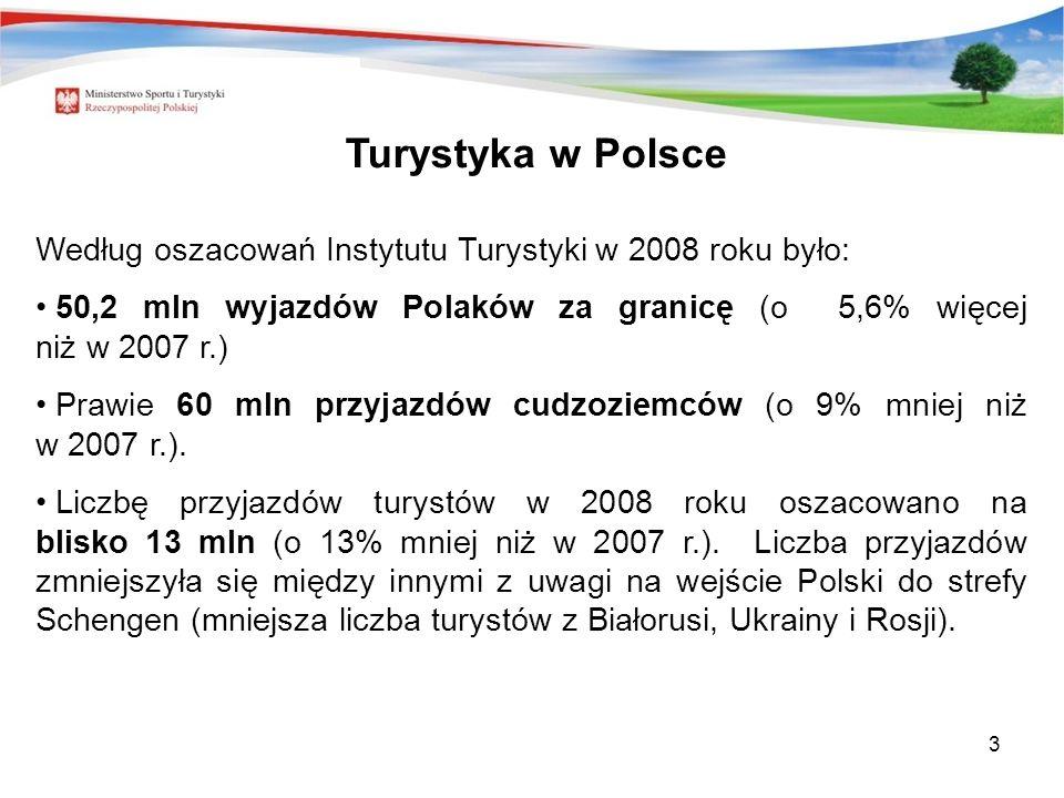 Turystyka w Polsce Według oszacowań Instytutu Turystyki w 2008 roku było: 50,2 mln wyjazdów Polaków za granicę (o 5,6% więcej niż w 2007 r.)