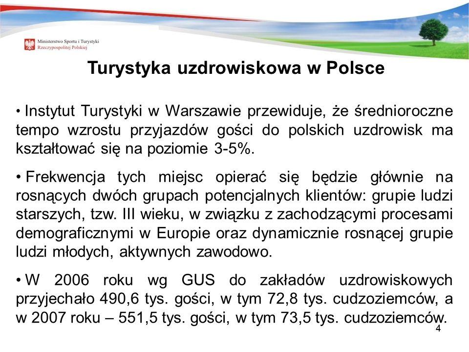 Turystyka uzdrowiskowa w Polsce