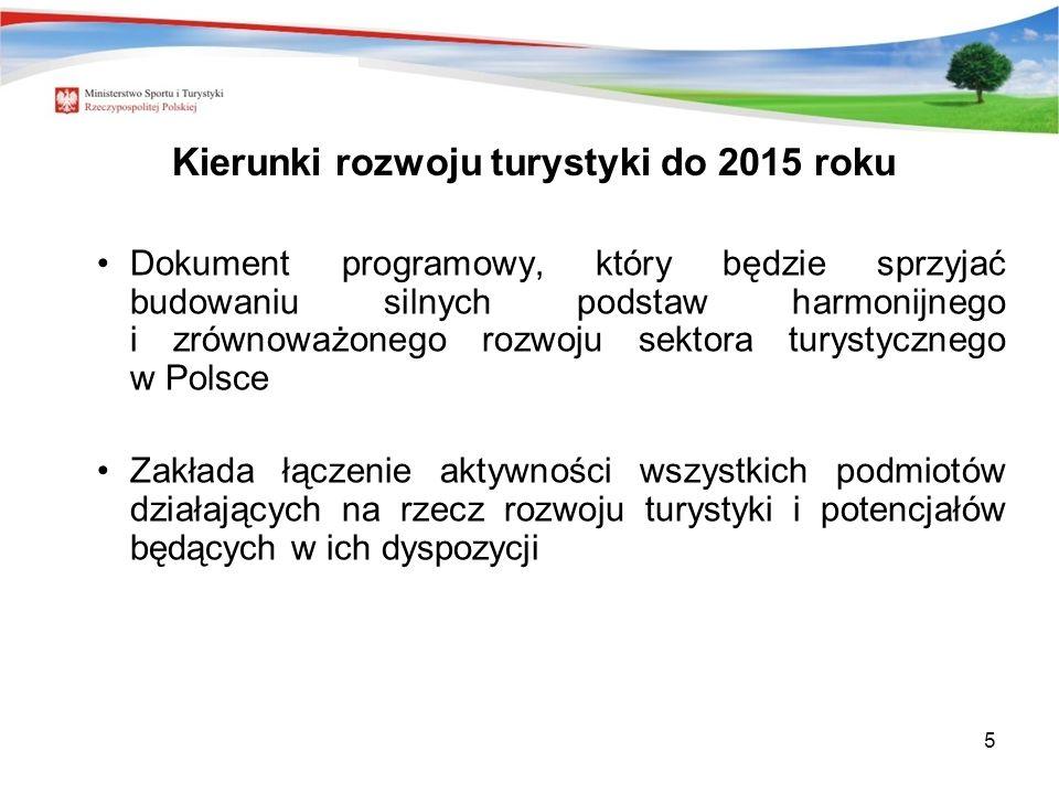 Kierunki rozwoju turystyki do 2015 roku