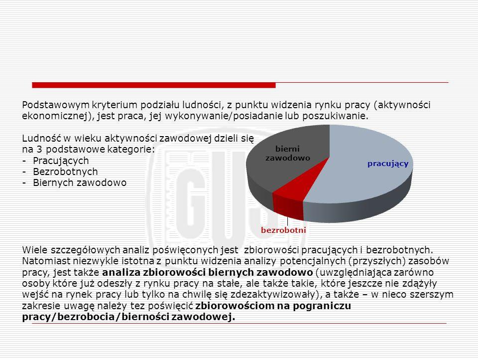 Podstawowym kryterium podziału ludności, z punktu widzenia rynku pracy (aktywności ekonomicznej), jest praca, jej wykonywanie/posiadanie lub poszukiwanie.