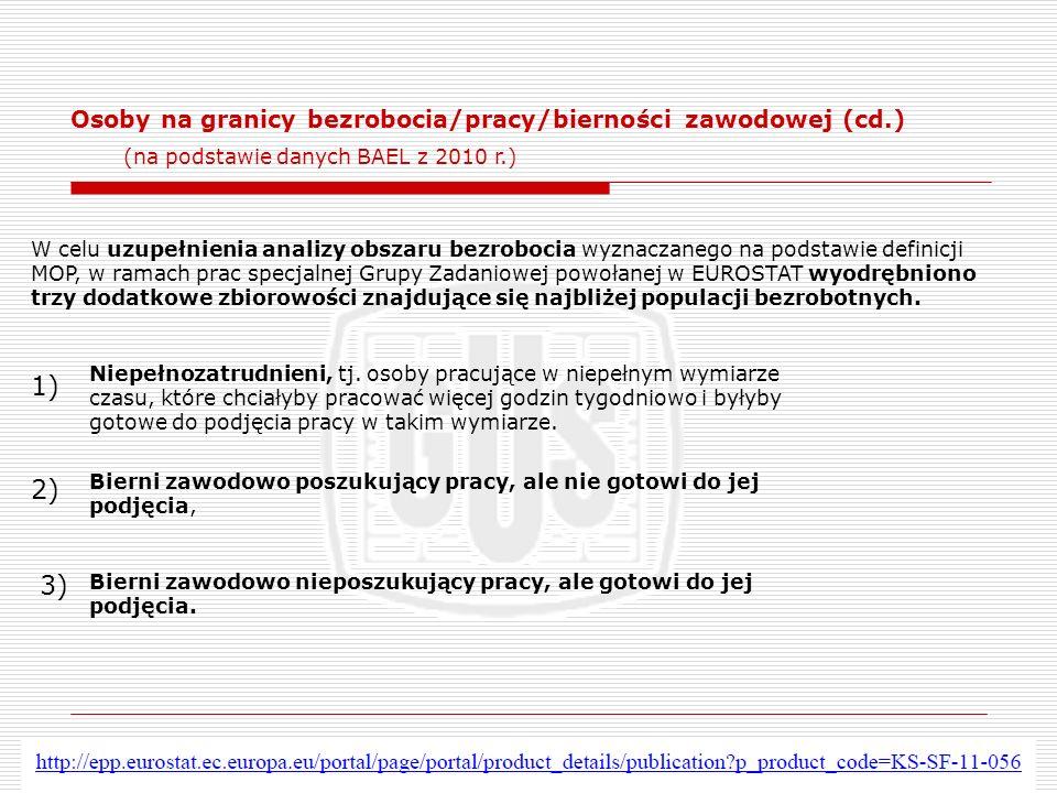 1) 2) 3) Osoby na granicy bezrobocia/pracy/bierności zawodowej (cd.)