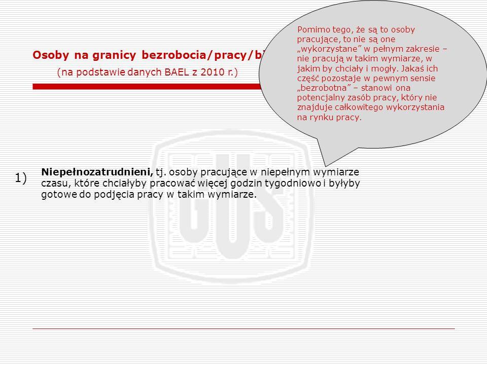 1) Osoby na granicy bezrobocia/pracy/bierności zawodowej (cd.)