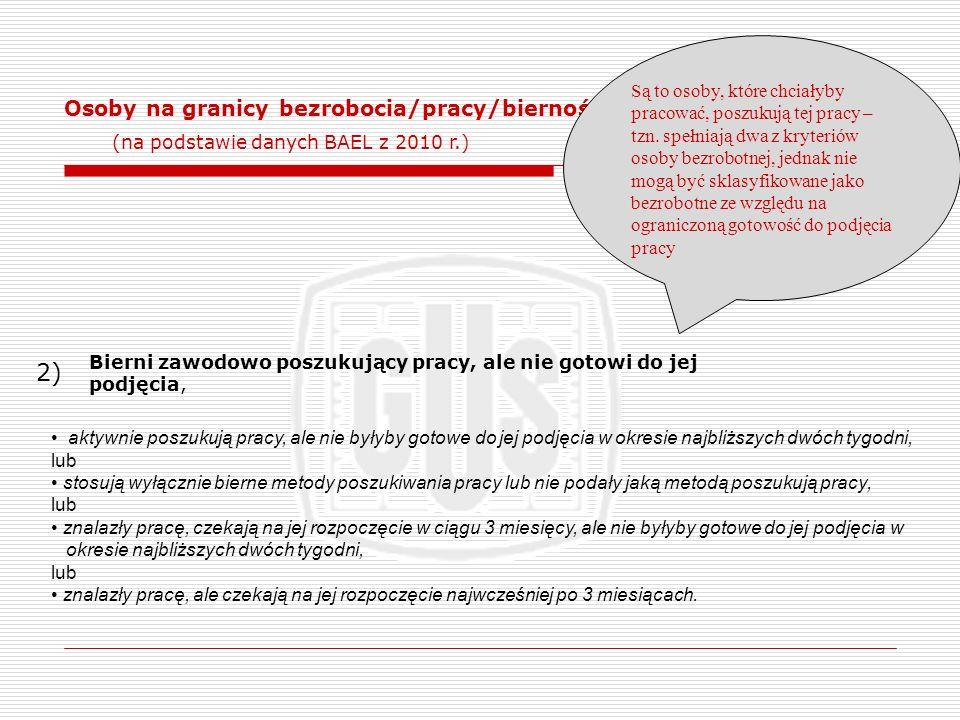 2) Osoby na granicy bezrobocia/pracy/bierności zawodowej (cd.)