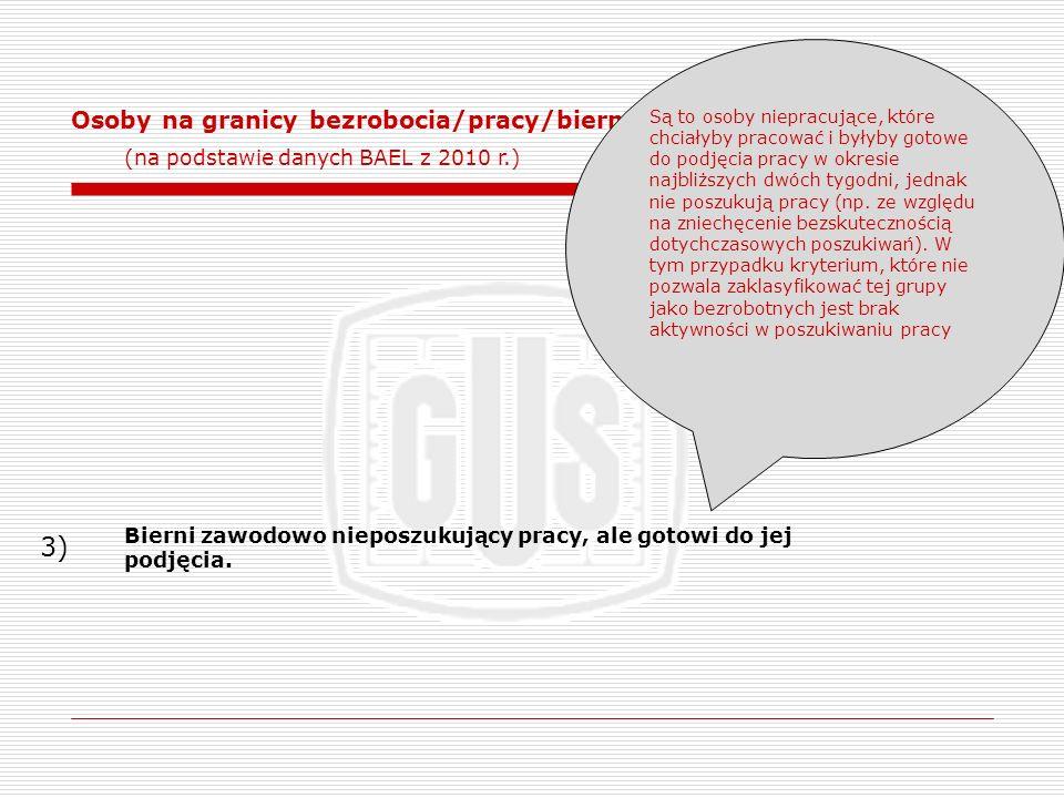 3) Osoby na granicy bezrobocia/pracy/bierności zawodowej (cd.)