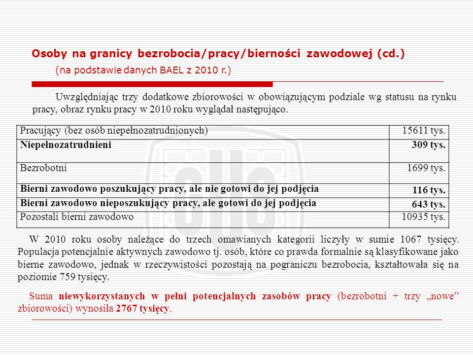 Osoby na granicy bezrobocia/pracy/bierności zawodowej (cd.)