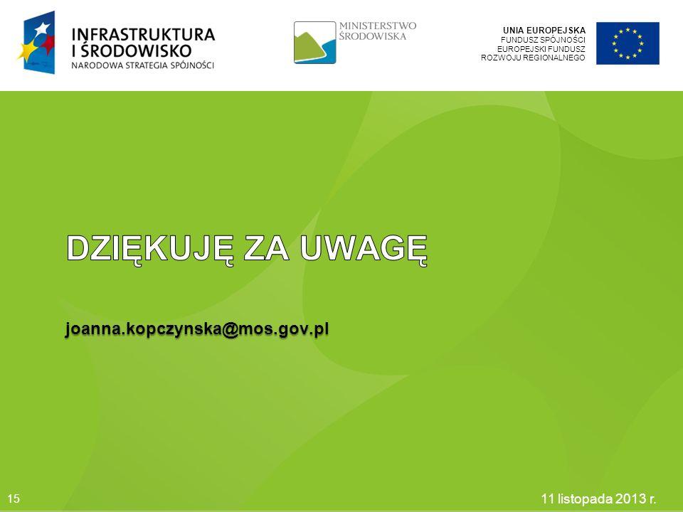 Dziękuję za uwagę joanna.kopczynska@mos.gov.pl 24 marca 2017 r.
