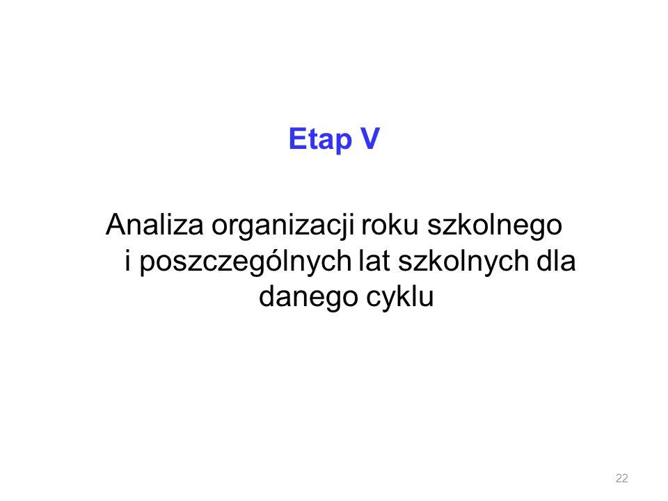 Etap V Analiza organizacji roku szkolnego i poszczególnych lat szkolnych dla danego cyklu